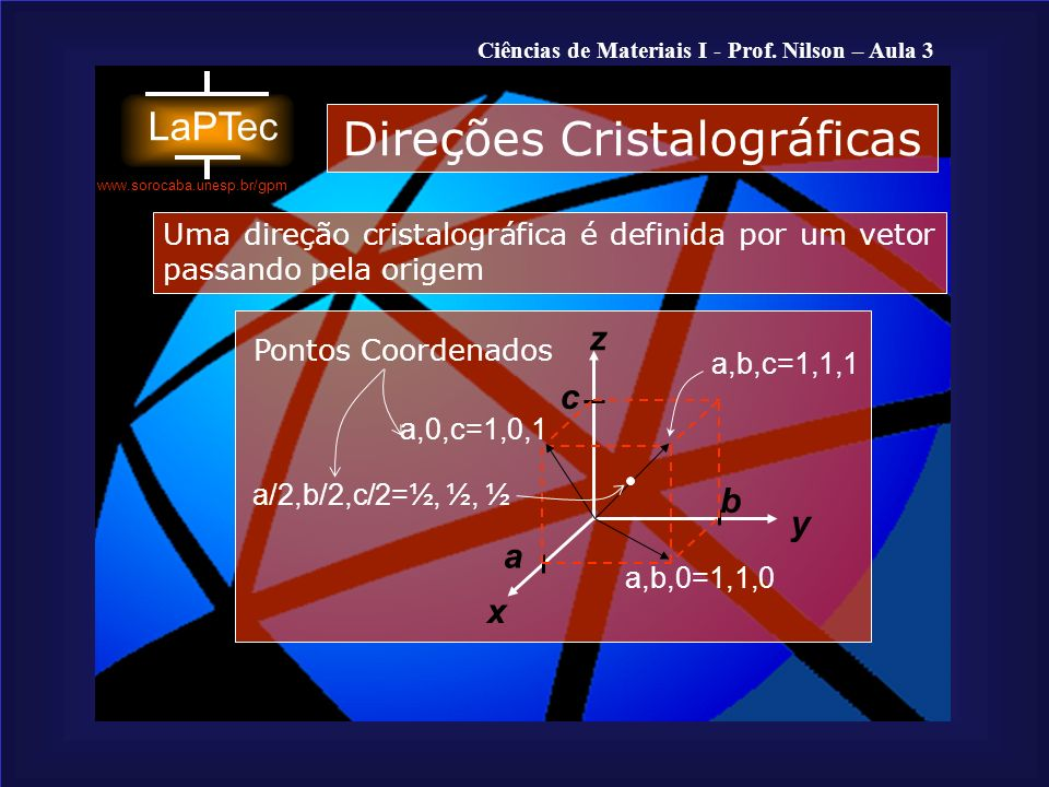 Direções Cristalográficas