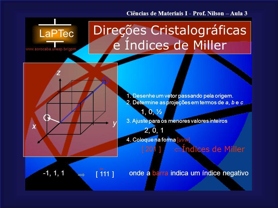Direções Cristalográficas e Índices de Miller