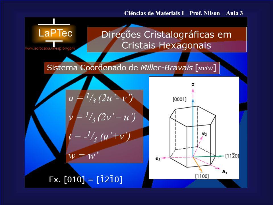 Direções Cristalográficas em Cristais Hexagonais