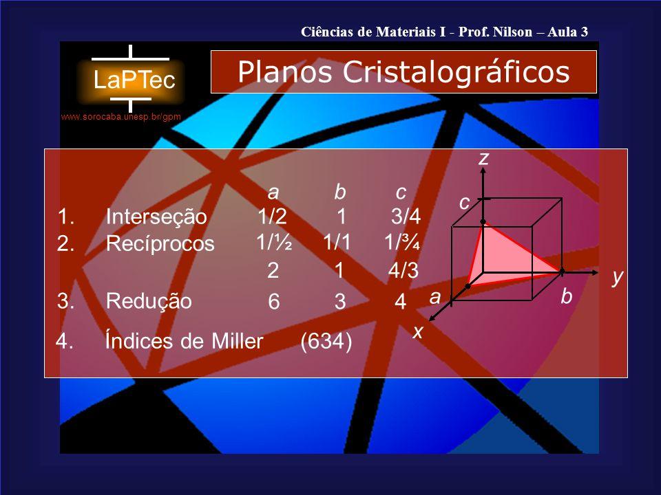 Planos Cristalográficos