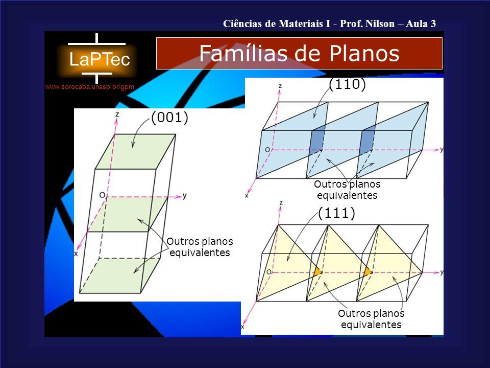 Famílias de Planos (110) (001) (111) Outros planos equivalentes