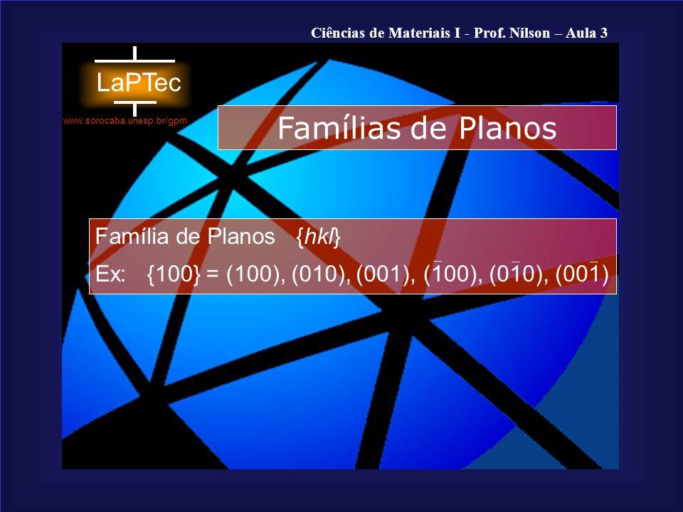 Famílias de Planos Família de Planos {hkl} Ex: {100} = (100), (010),