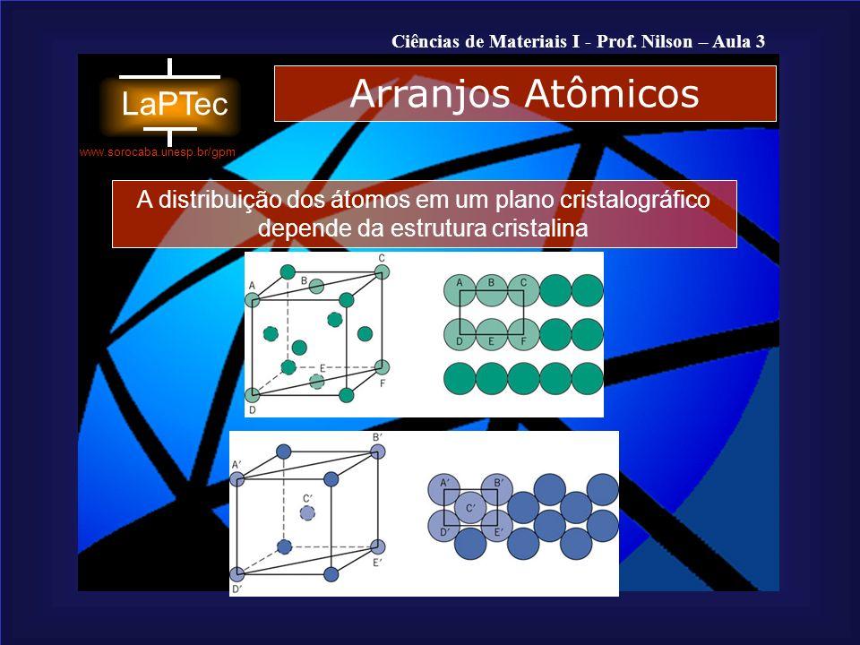 Arranjos Atômicos A distribuição dos átomos em um plano cristalográfico depende da estrutura cristalina.