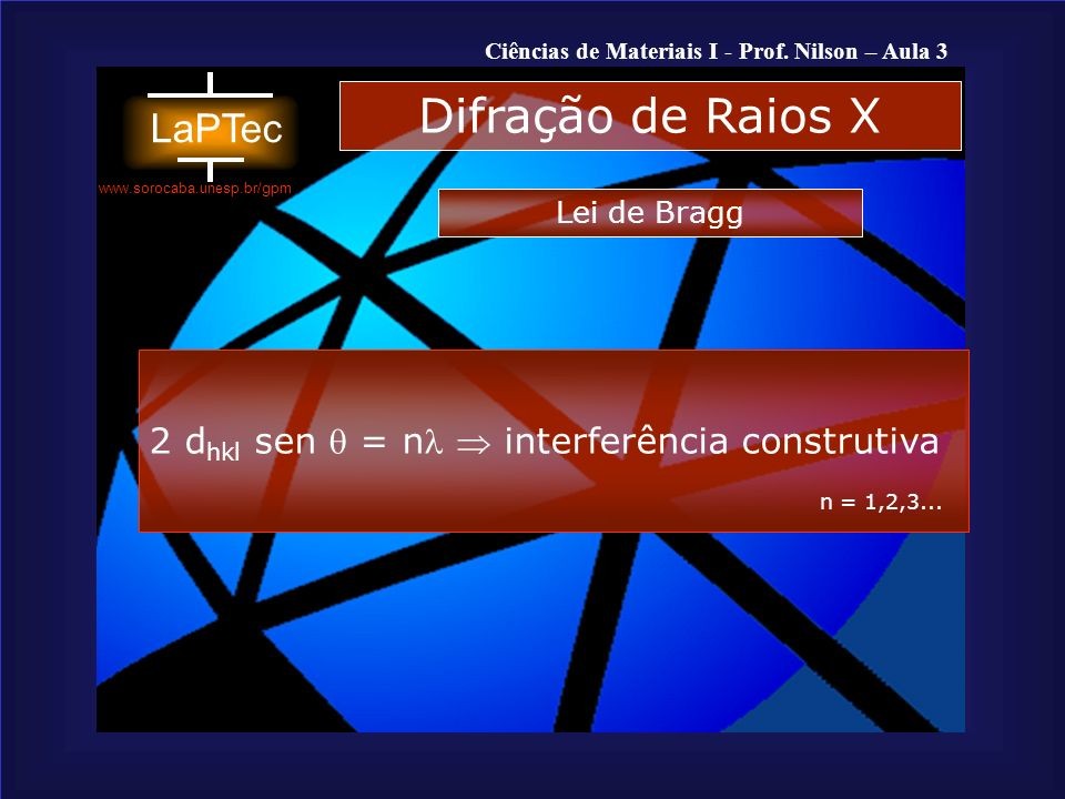 Difração de Raios X 2 dhkl sen  = n  interferência construtiva