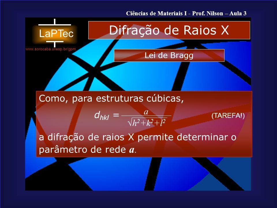 Difração de Raios X Como, para estruturas cúbicas, dhkl = (TAREFA!)