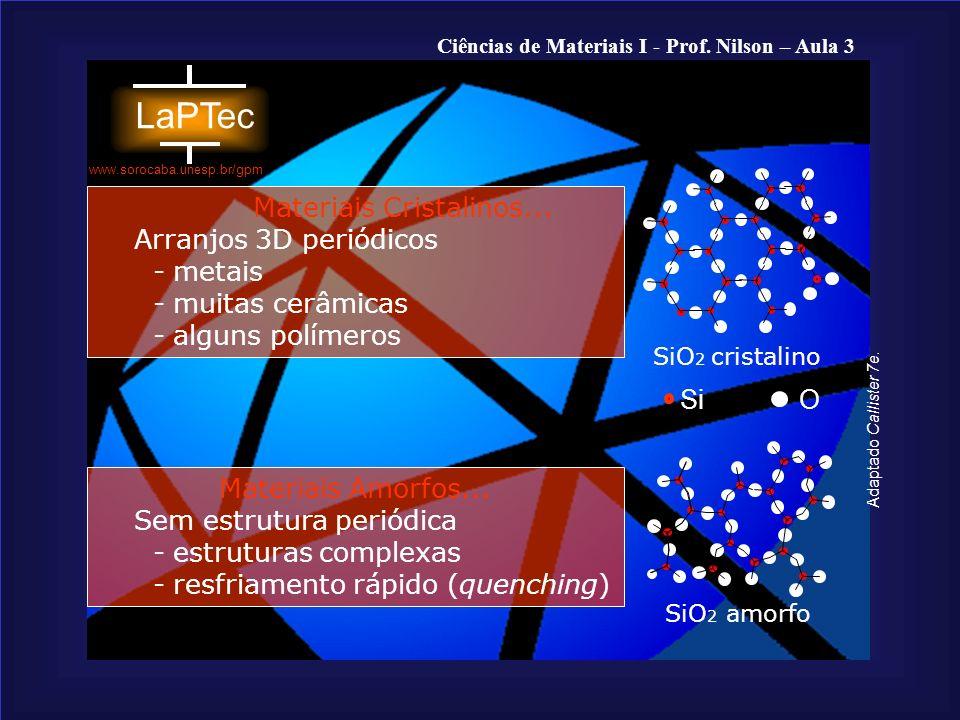 Materiais Cristalinos...