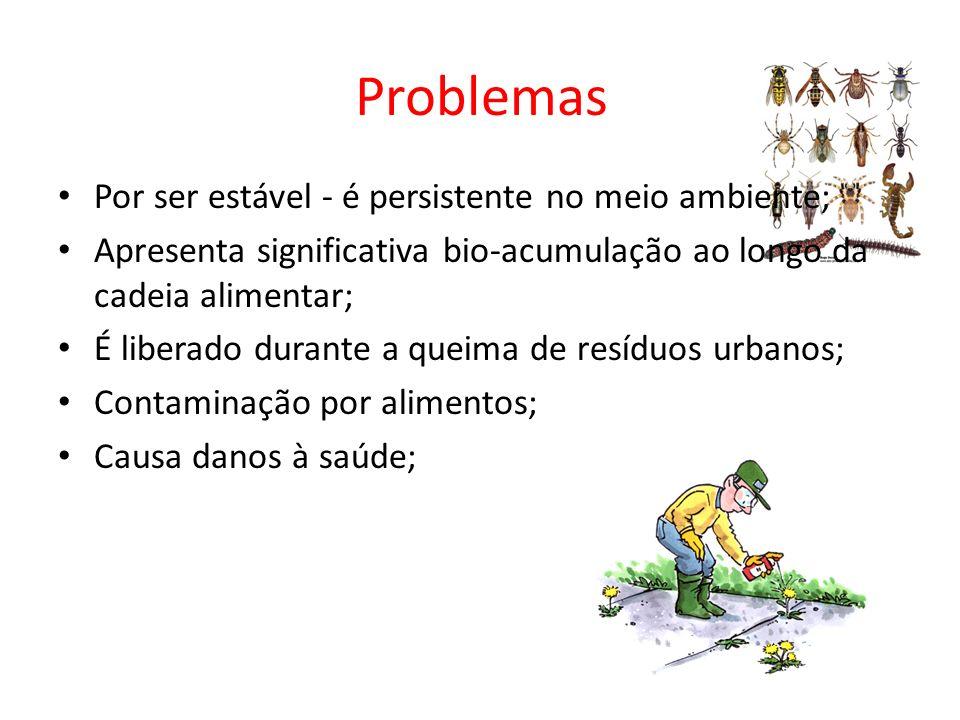 Problemas Por ser estável - é persistente no meio ambiente;