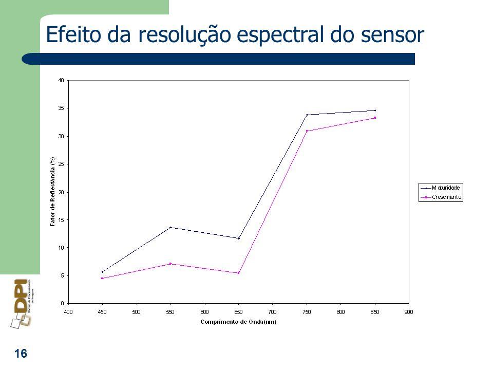 Efeito da resolução espectral do sensor