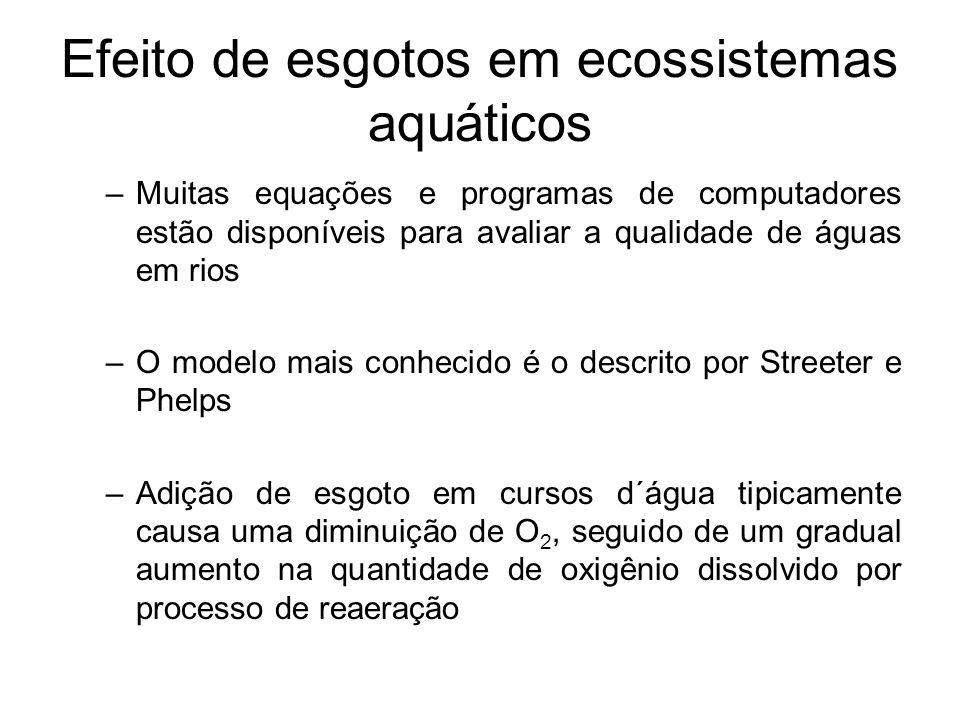 Efeito de esgotos em ecossistemas aquáticos