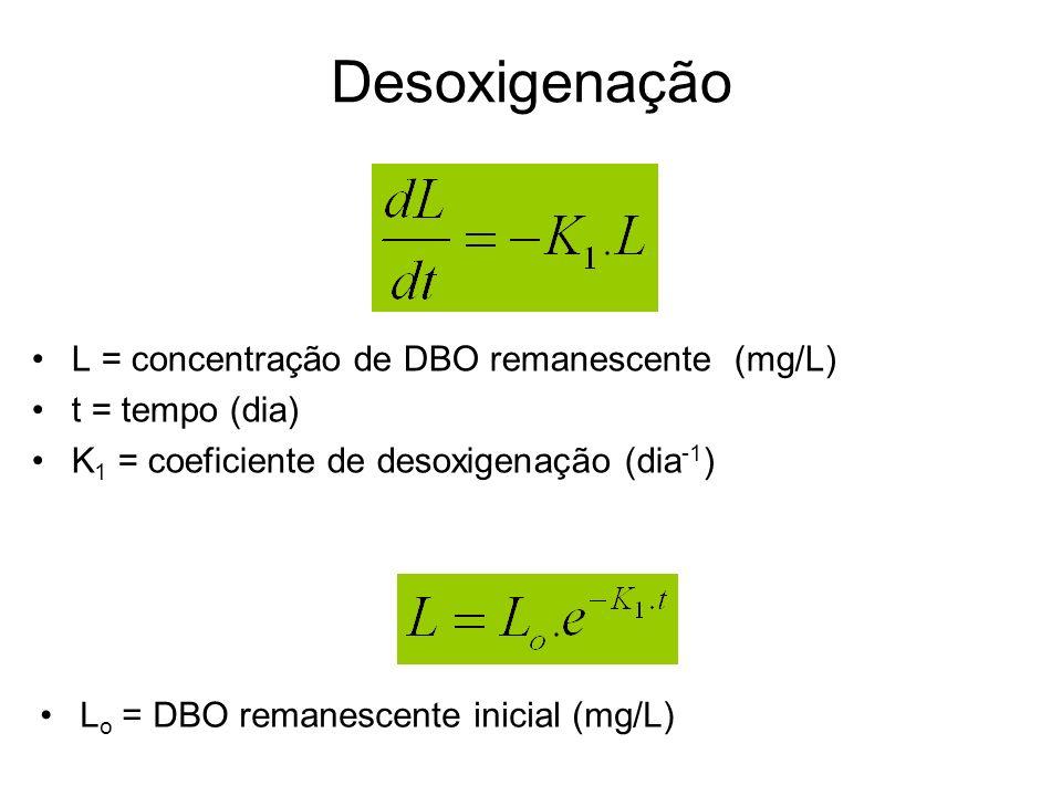 Desoxigenação L = concentração de DBO remanescente (mg/L)