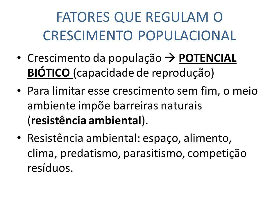 FATORES QUE REGULAM O CRESCIMENTO POPULACIONAL