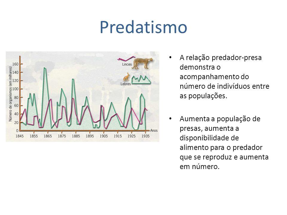 Predatismo A relação predador-presa demonstra o acompanhamento do número de indivíduos entre as populações.