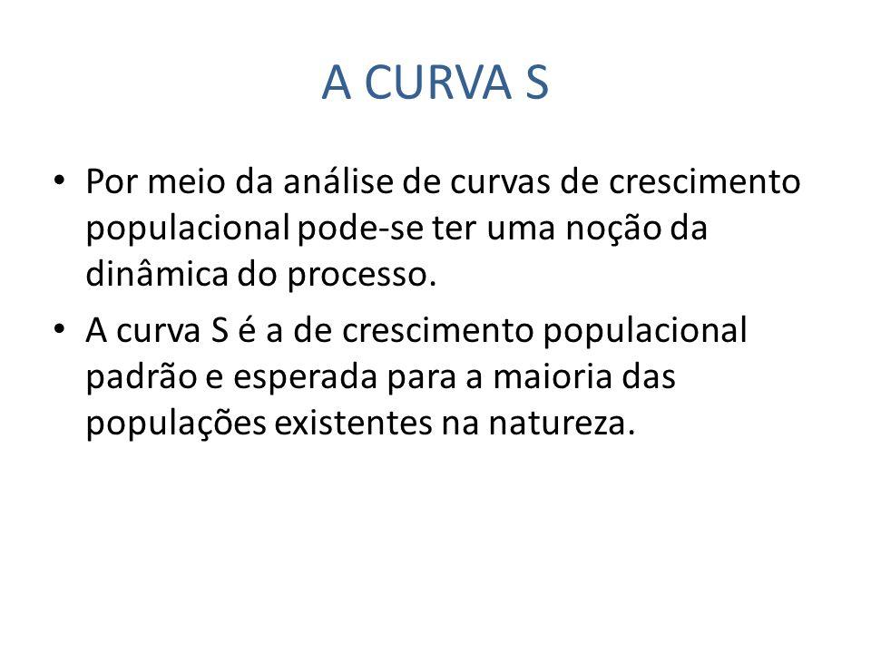 A CURVA S Por meio da análise de curvas de crescimento populacional pode-se ter uma noção da dinâmica do processo.
