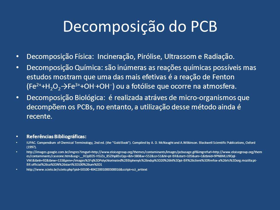 Decomposição do PCB Decomposição Física: Incineração, Pirólise, Ultrassom e Radiação.