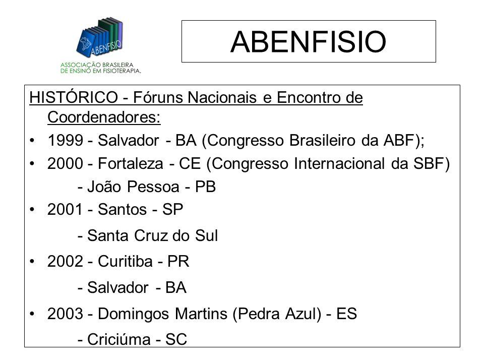 ABENFISIO HISTÓRICO - Fóruns Nacionais e Encontro de Coordenadores: