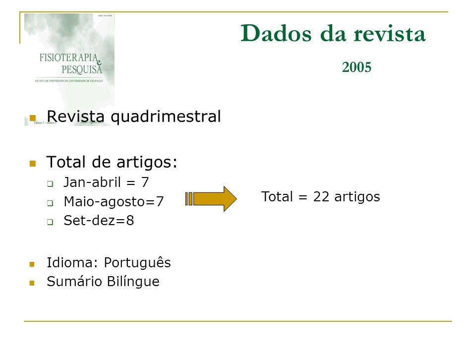 Dados da revista 2005 Revista quadrimestral Total de artigos: