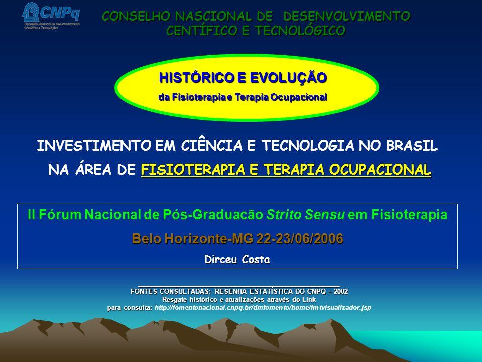 INVESTIMENTO EM CIÊNCIA E TECNOLOGIA NO BRASIL