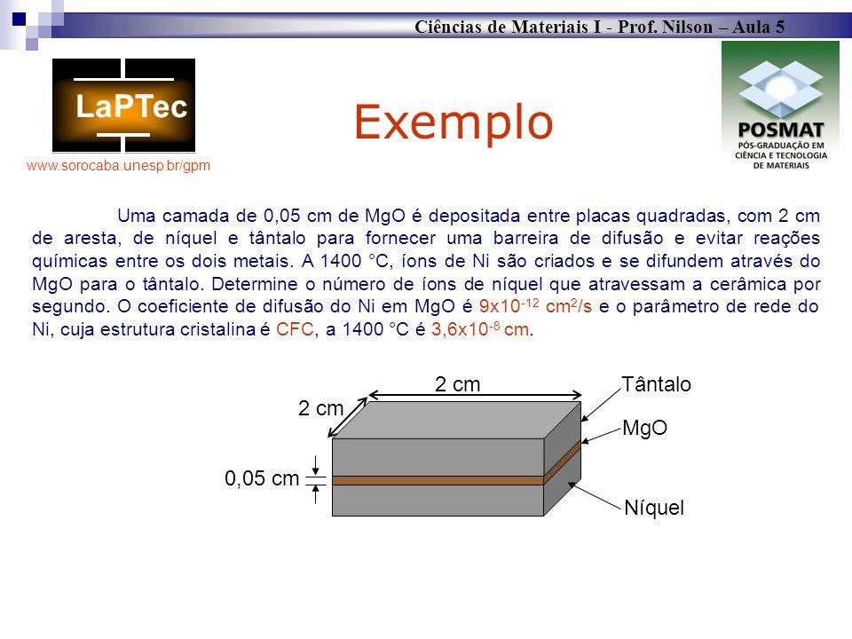 Exemplo Tântalo 2 cm MgO 0,05 cm Níquel