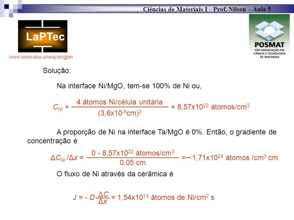 Solução: Na interface Ni/MgO, tem-se 100% de Ni ou, CNi = = 8,57x1022 átomos/cm3.