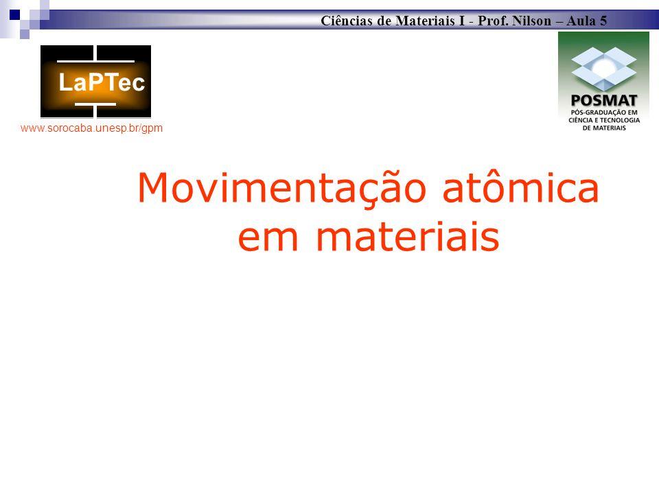 Movimentação atômica em materiais