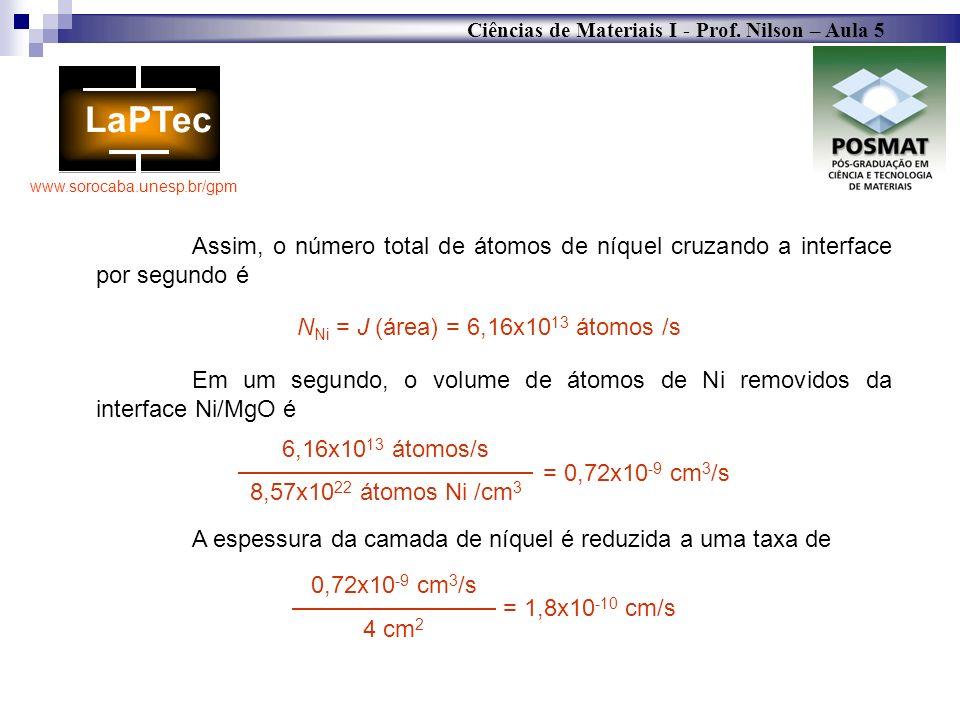 Assim, o número total de átomos de níquel cruzando a interface por segundo é