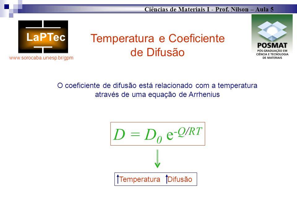 Temperatura e Coeficiente de Difusão