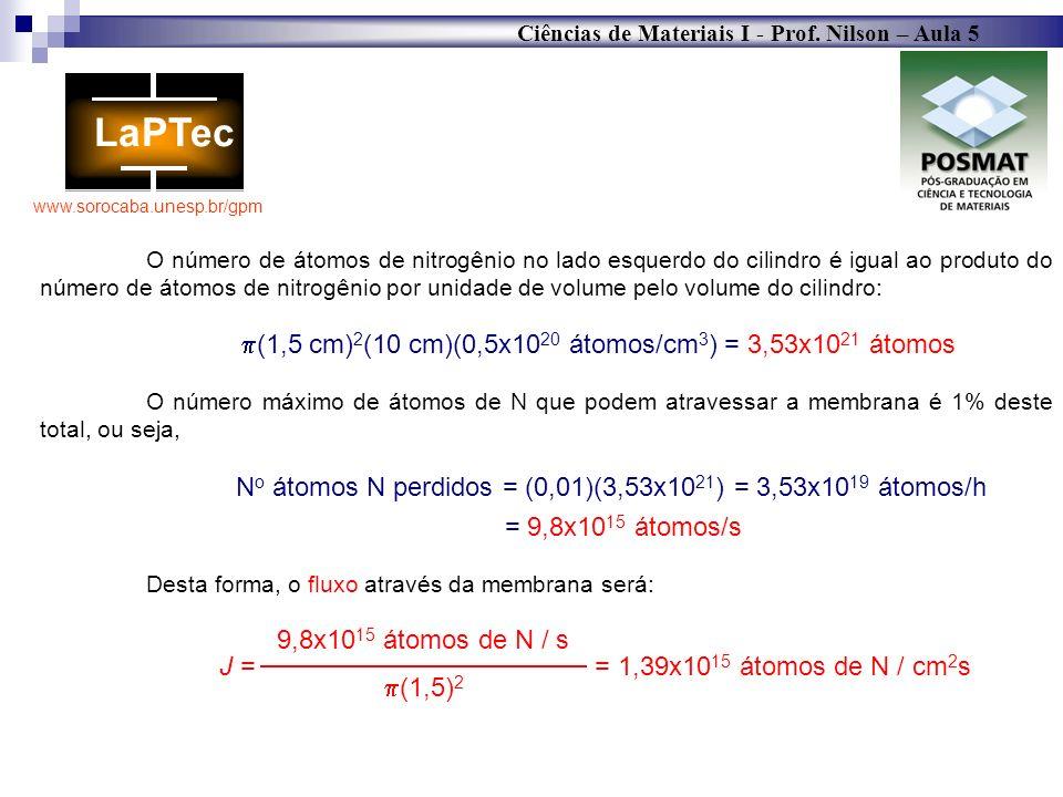 (1,5 cm)2(10 cm)(0,5x1020 átomos/cm3) = 3,53x1021 átomos