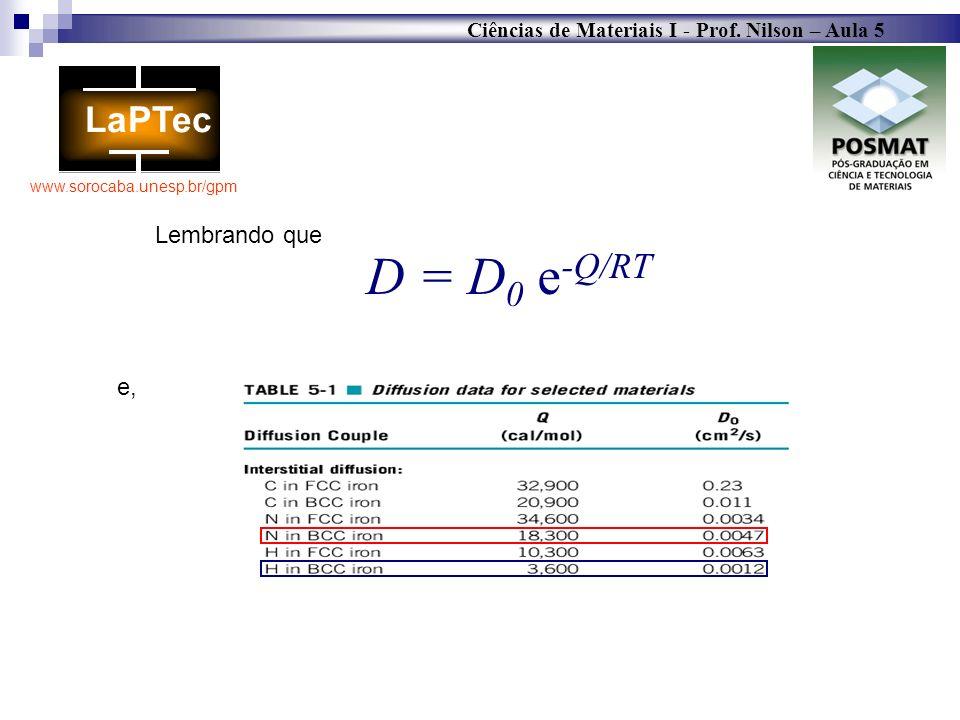 Lembrando que D = D0 e-Q/RT e,