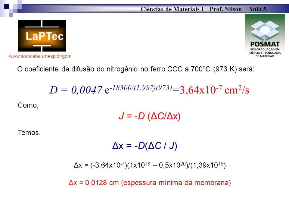 Δx = 0,0128 cm (espessura mínima da membrana)