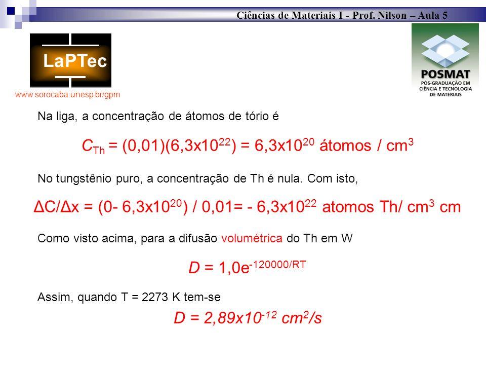 CTh = (0,01)(6,3x1022) = 6,3x1020 átomos / cm3