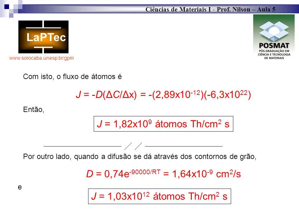 J = -D(ΔC/Δx) = -(2,89x10-12)(-6,3x1022)