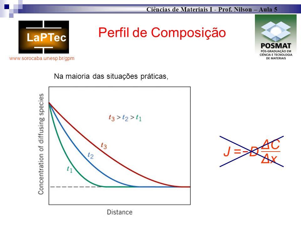 Perfil de Composição Na maioria das situações práticas, ΔC Δx J = D