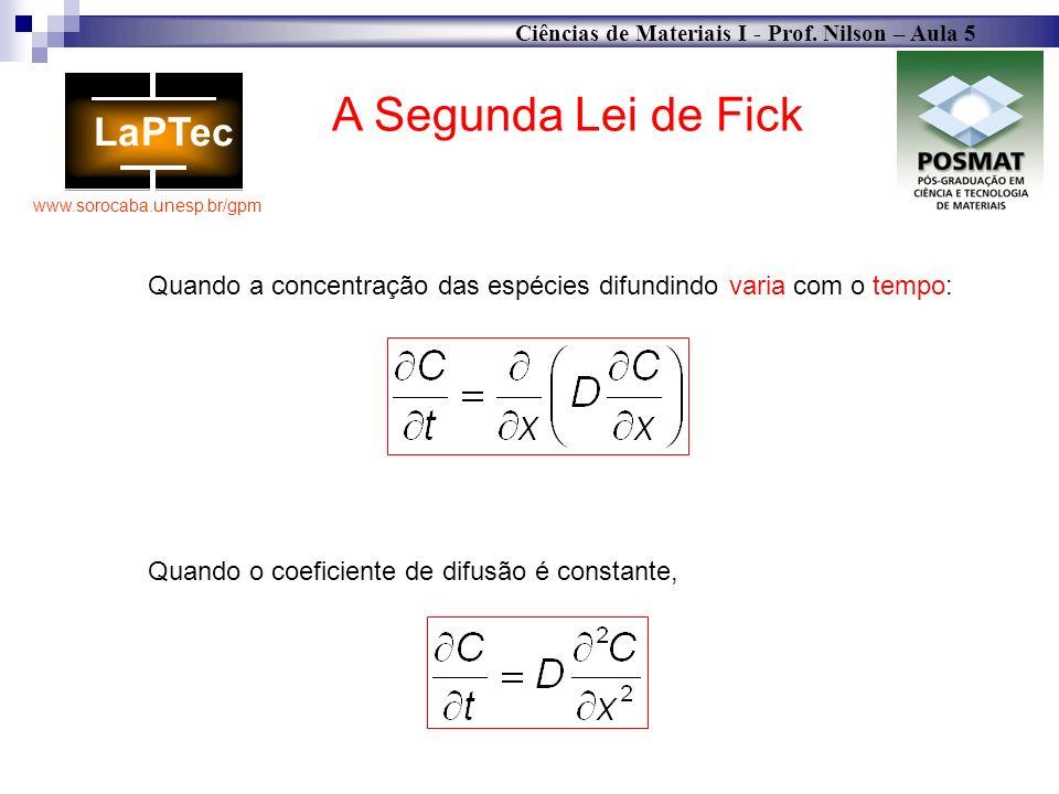 A Segunda Lei de Fick Quando a concentração das espécies difundindo varia com o tempo: Quando o coeficiente de difusão é constante,