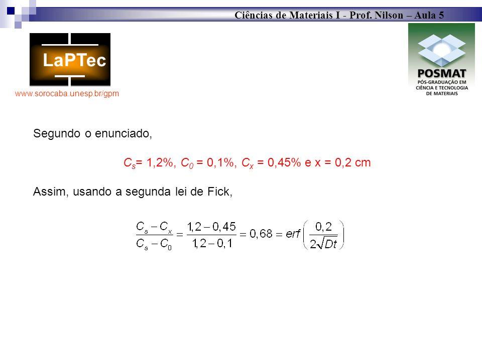 Segundo o enunciado, Cs= 1,2%, C0 = 0,1%, Cx = 0,45% e x = 0,2 cm.