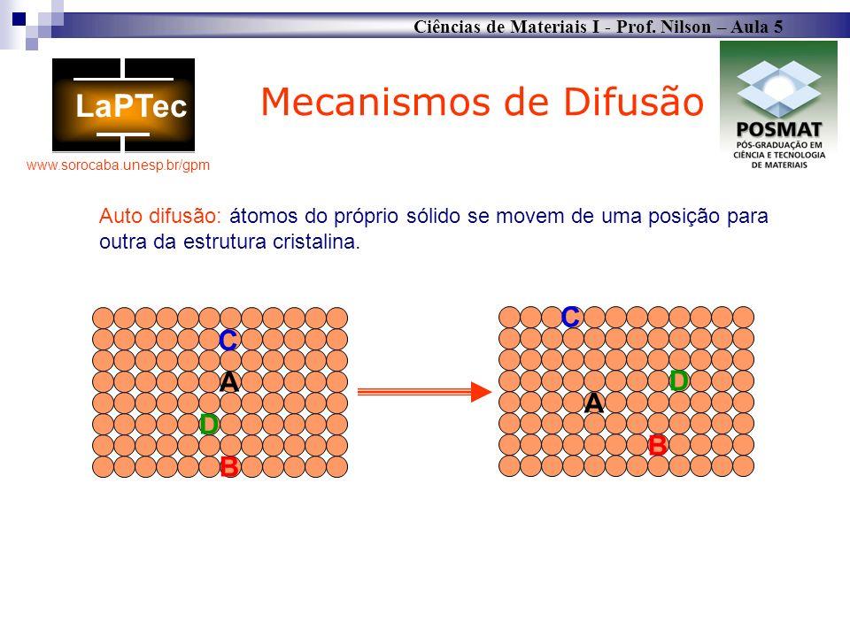 Mecanismos de Difusão C C A D A D B B