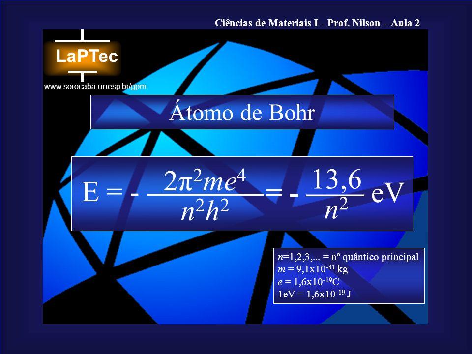 13,6 2π2me4 E = - ———— = - —— eV n2 n2h2 Átomo de Bohr