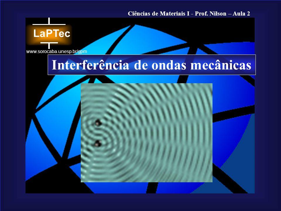 Interferência de ondas mecânicas