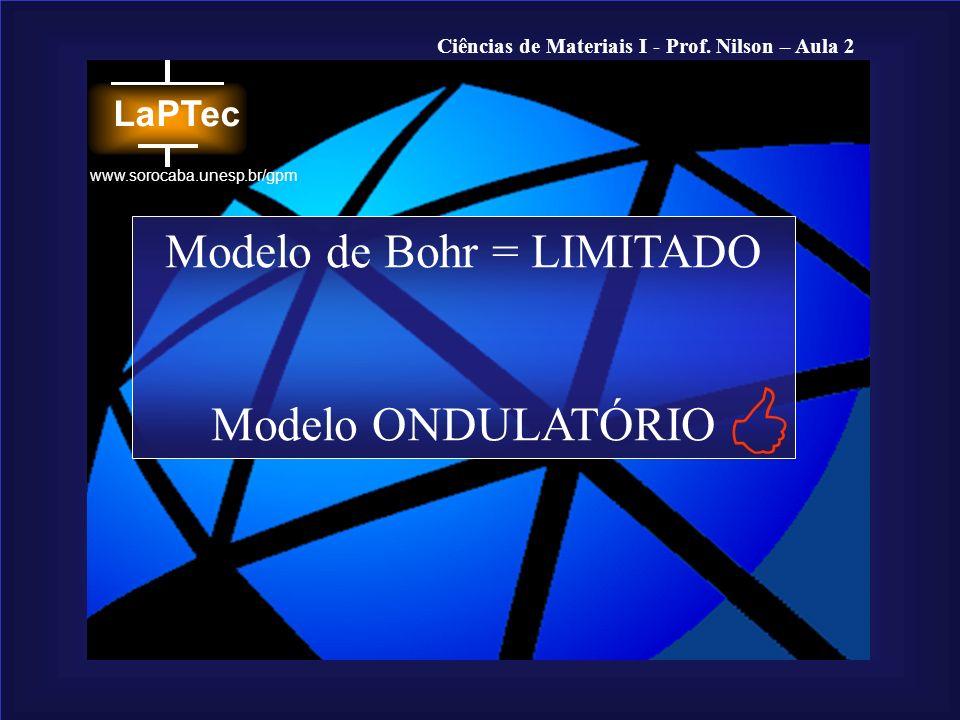 Modelo de Bohr = LIMITADO