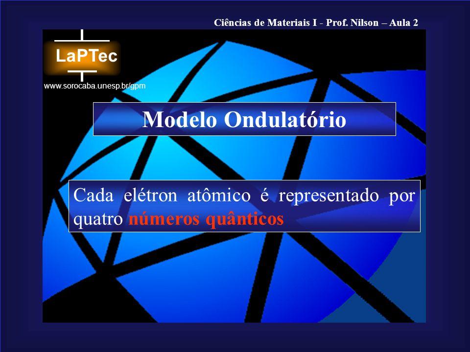 Modelo Ondulatório Cada elétron atômico é representado por quatro números quânticos