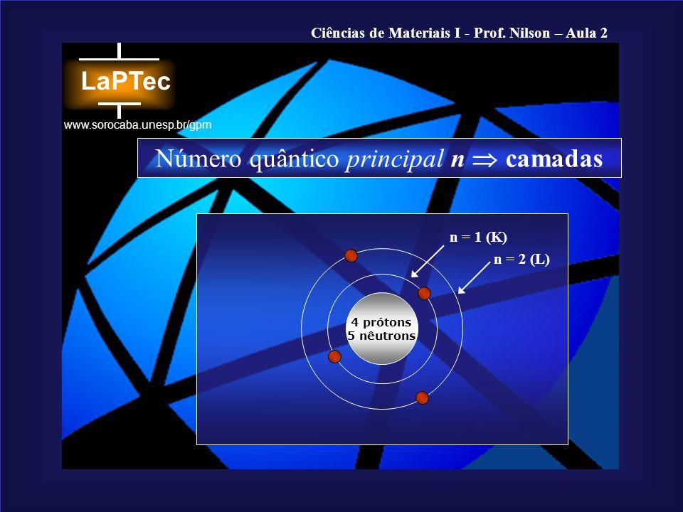 Número quântico principal n  camadas