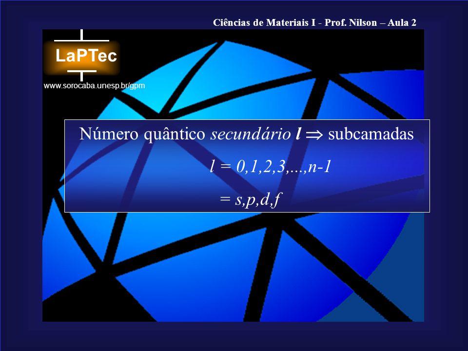 Número quântico secundário l  subcamadas