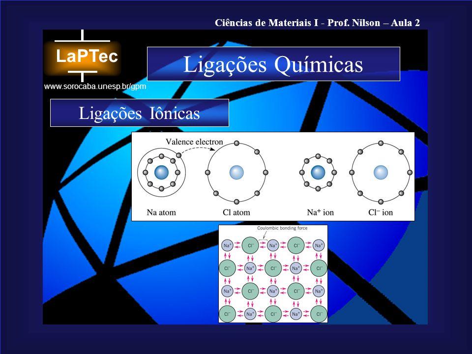 Ligações Químicas Ligações Iônicas