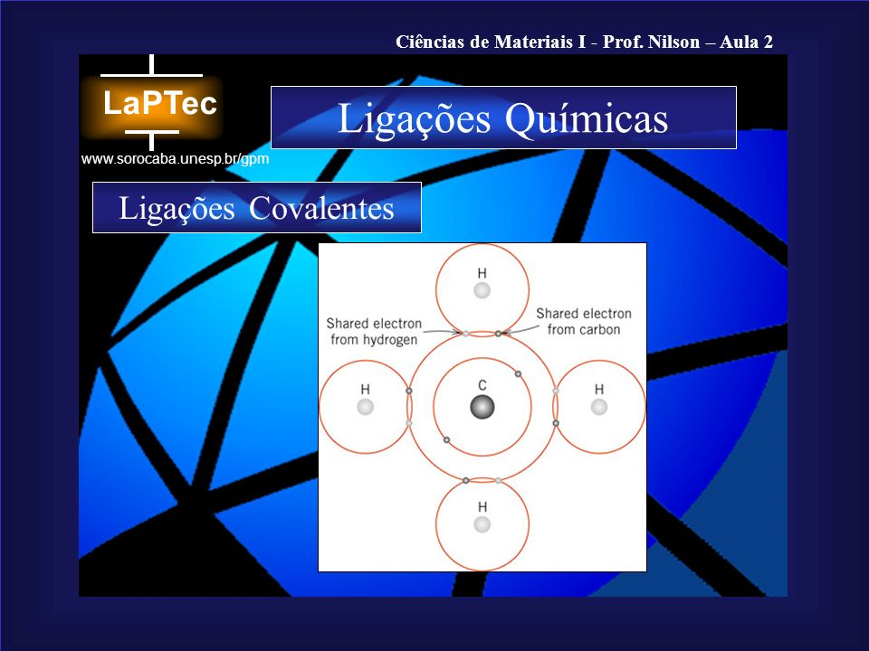 Ligações Químicas Ligações Covalentes