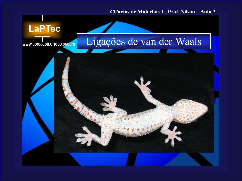 Ligações de van der Waals