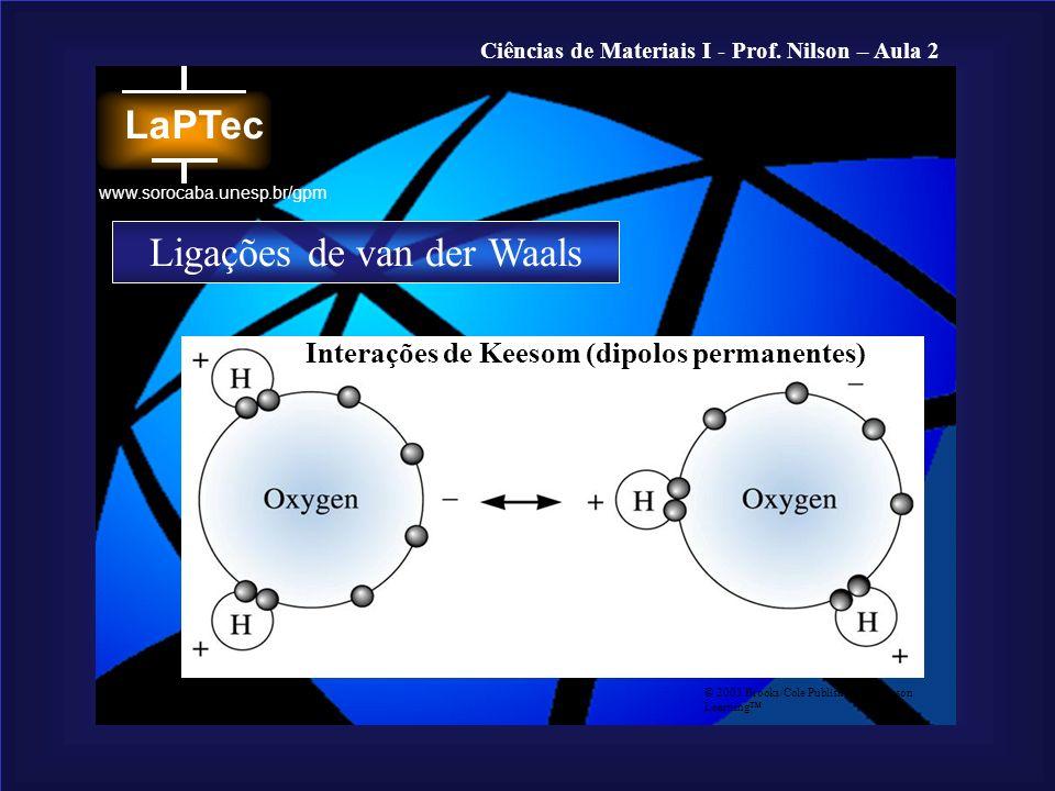 Interações de Keesom (dipolos permanentes)