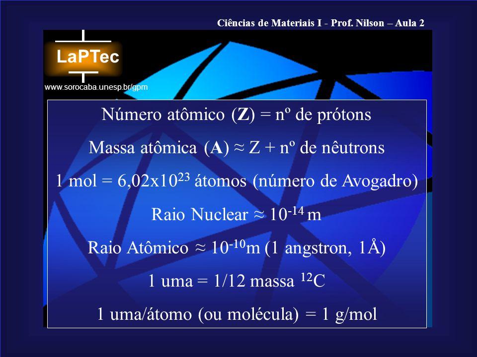 Número atômico (Z) = nº de prótons