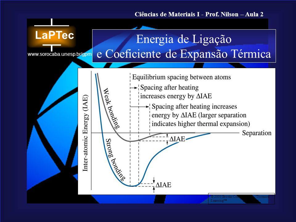 e Coeficiente de Expansão Térmica