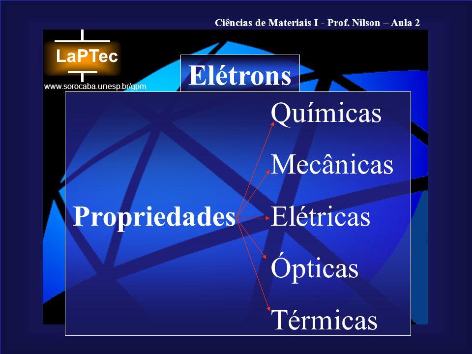 Elétrons Químicas Mecânicas Elétricas Ópticas Térmicas Propriedades