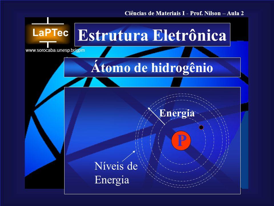 Estrutura Eletrônica P