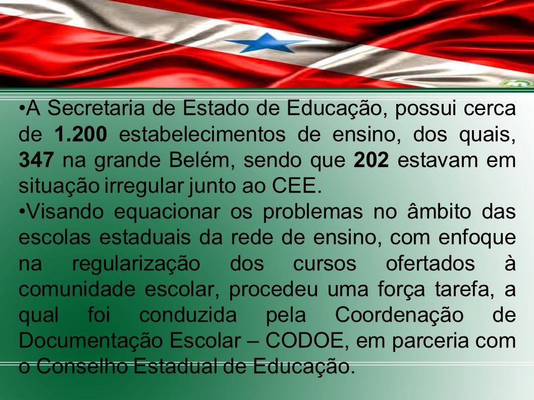 A Secretaria de Estado de Educação, possui cerca de 1
